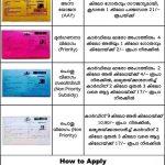 Kerala Ration Card