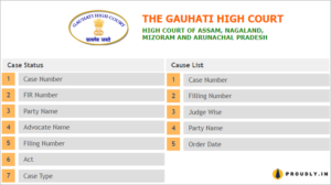 Gauhati High Court Case Status