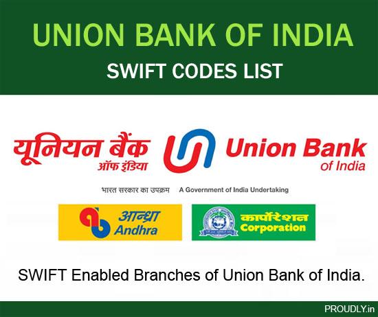 Union Bank of India Swift Code
