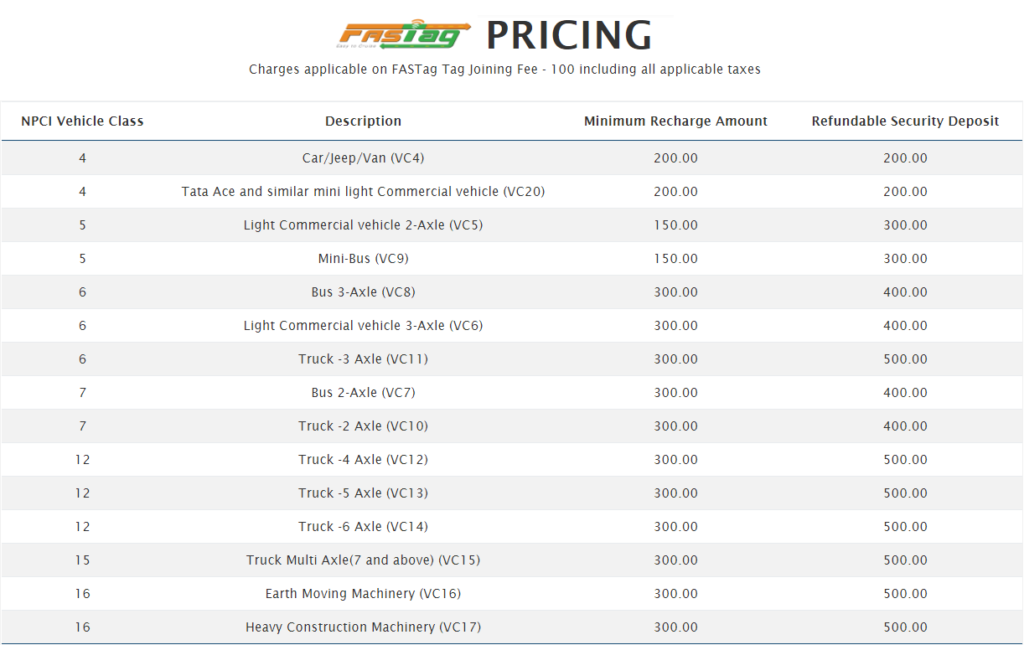 Fastag Pricing